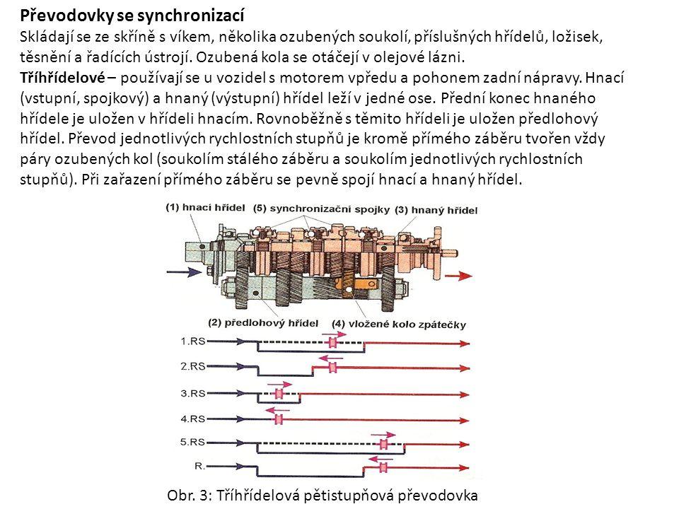 Převodovky se synchronizací