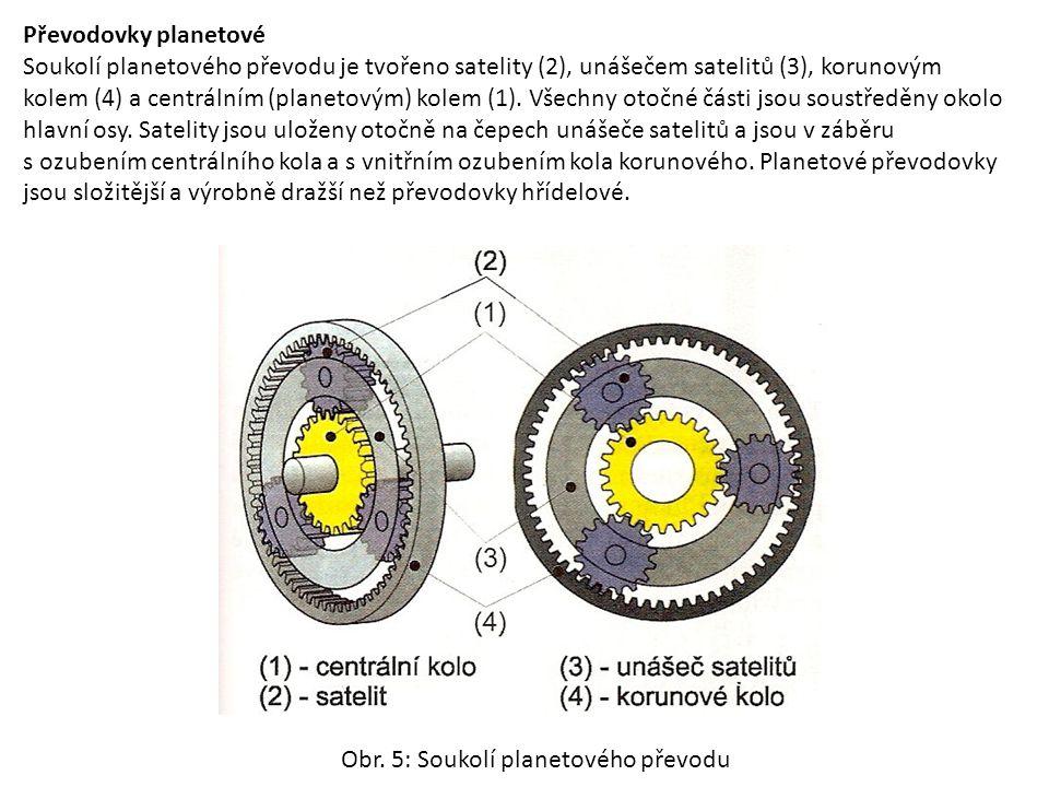 Převodovky planetové