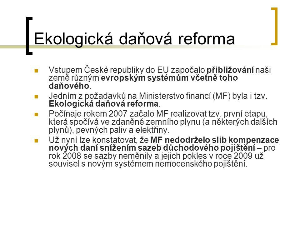 Ekologická daňová reforma
