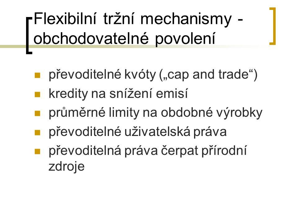 Flexibilní tržní mechanismy - obchodovatelné povolení