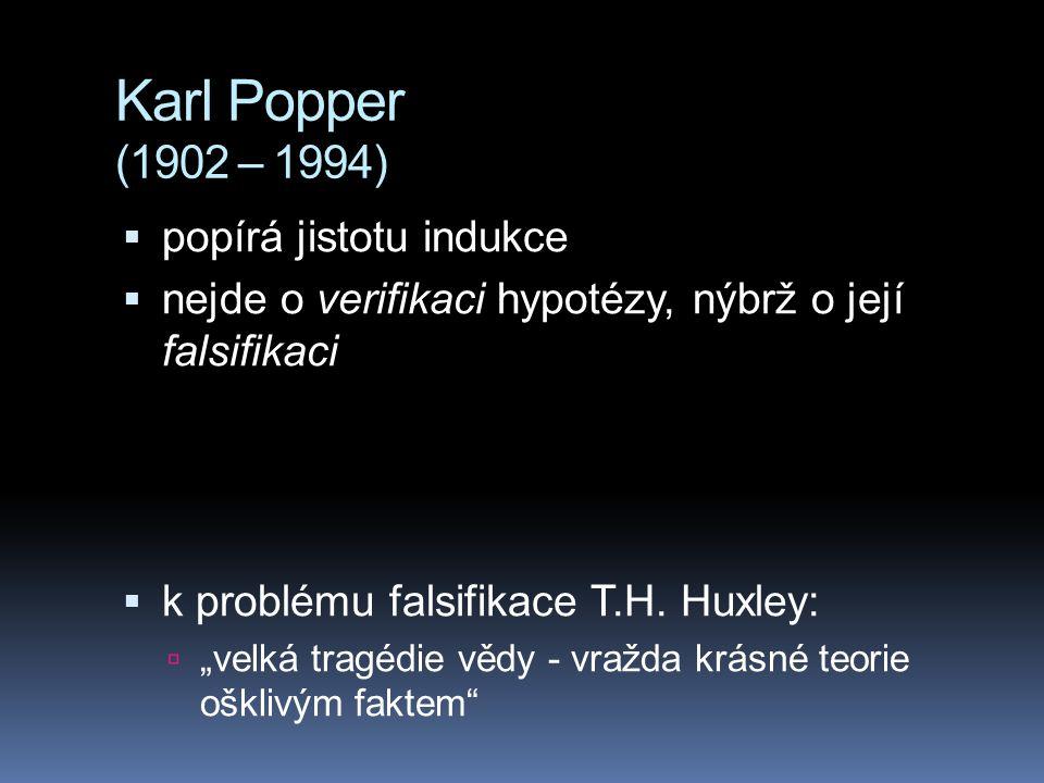 Karl Popper (1902 – 1994) popírá jistotu indukce