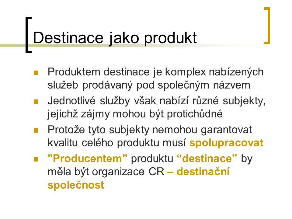 Destinace jako produkt