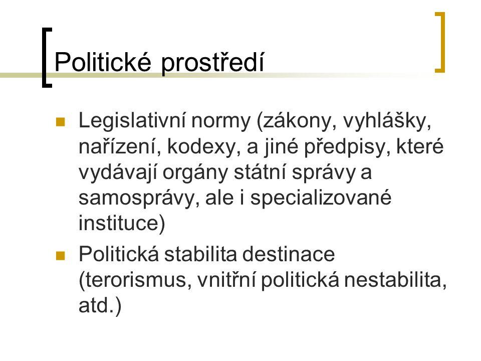 Politické prostředí