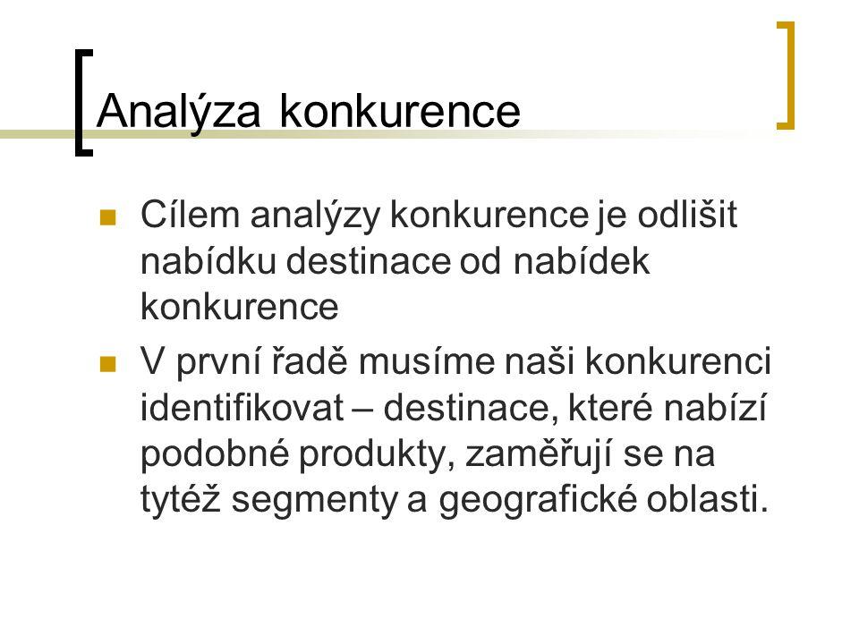 Analýza konkurence Cílem analýzy konkurence je odlišit nabídku destinace od nabídek konkurence.
