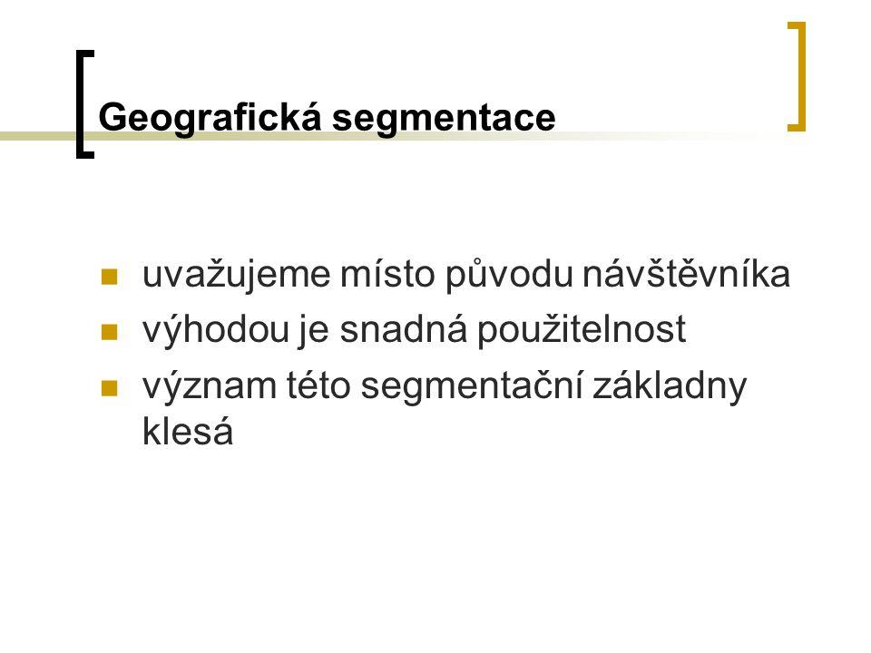 Geografická segmentace
