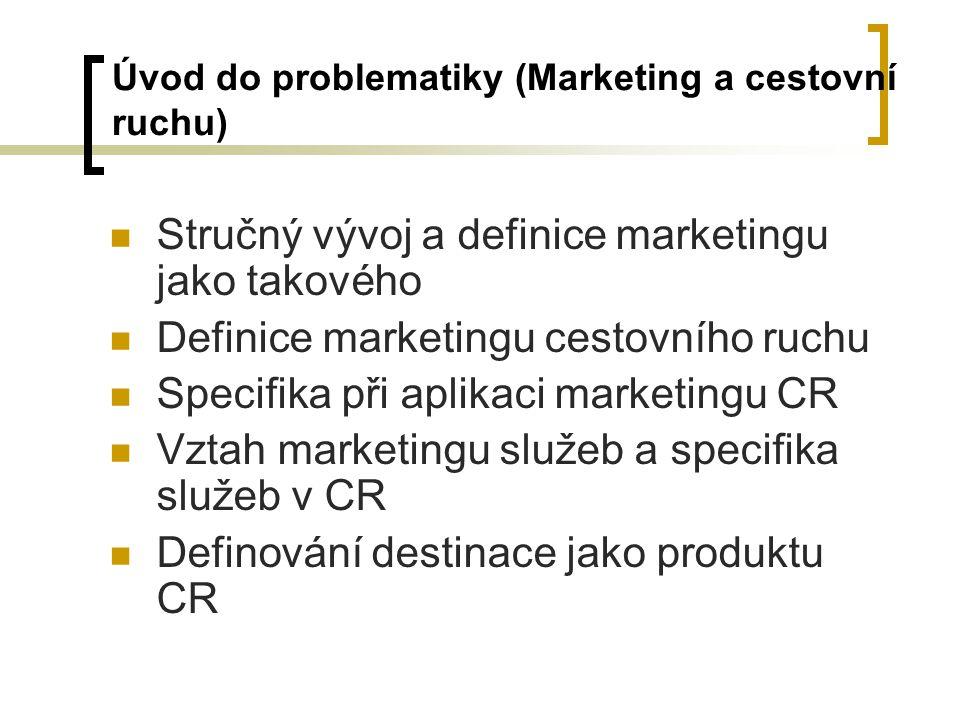 Úvod do problematiky (Marketing a cestovní ruchu)