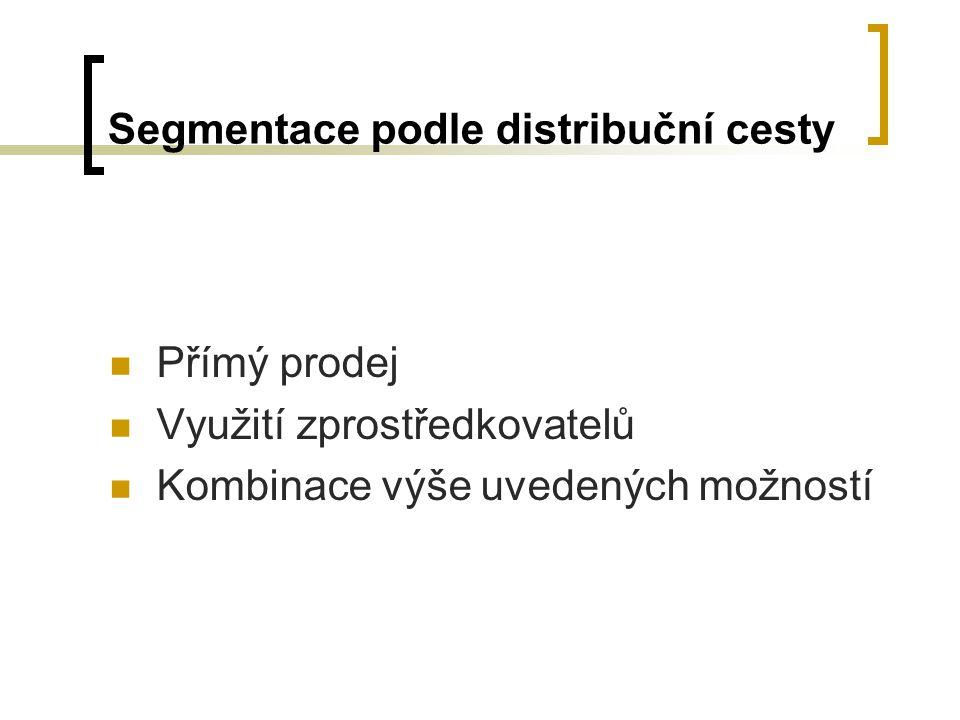 Segmentace podle distribuční cesty