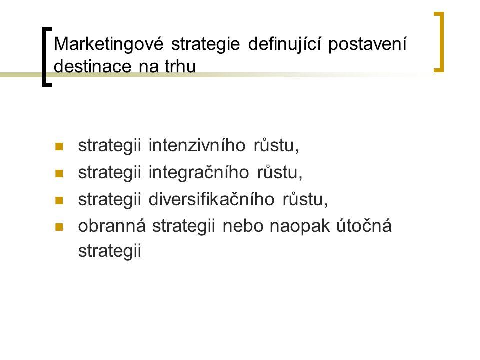 Marketingové strategie definující postavení destinace na trhu