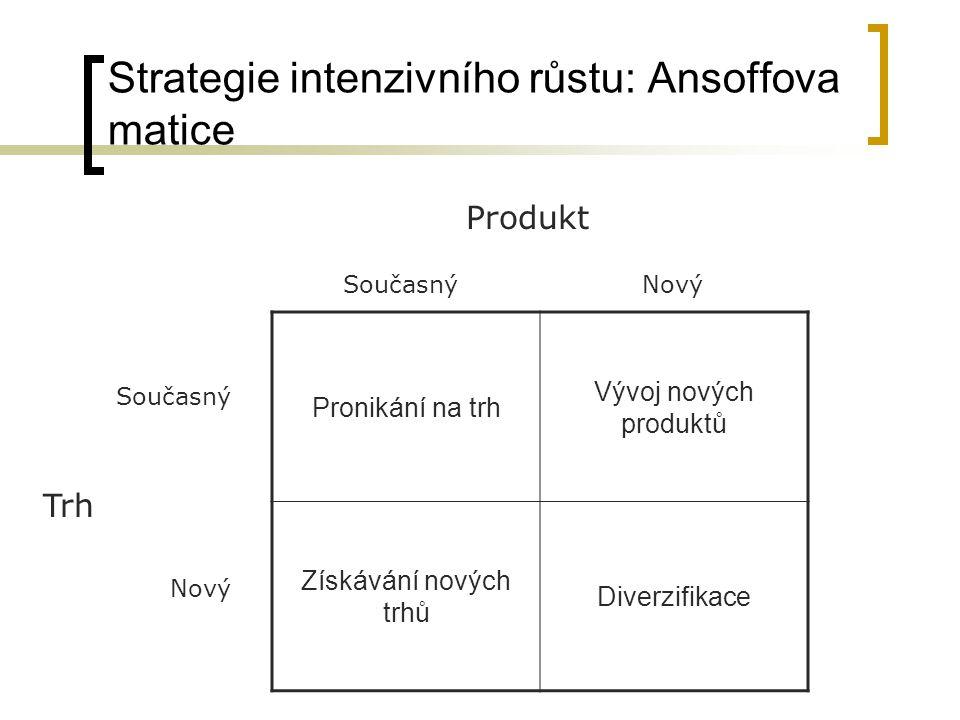 Strategie intenzivního růstu: Ansoffova matice