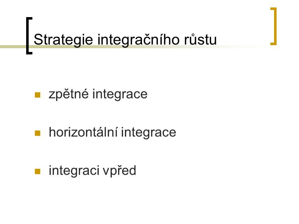 Strategie integračního růstu