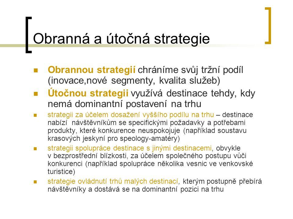 Obranná a útočná strategie