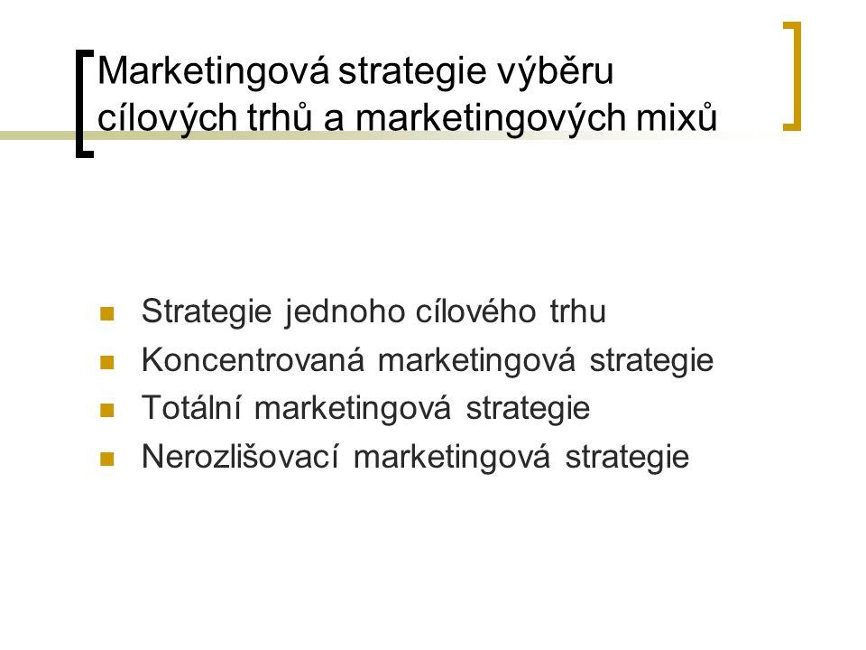 Marketingová strategie výběru cílových trhů a marketingových mixů