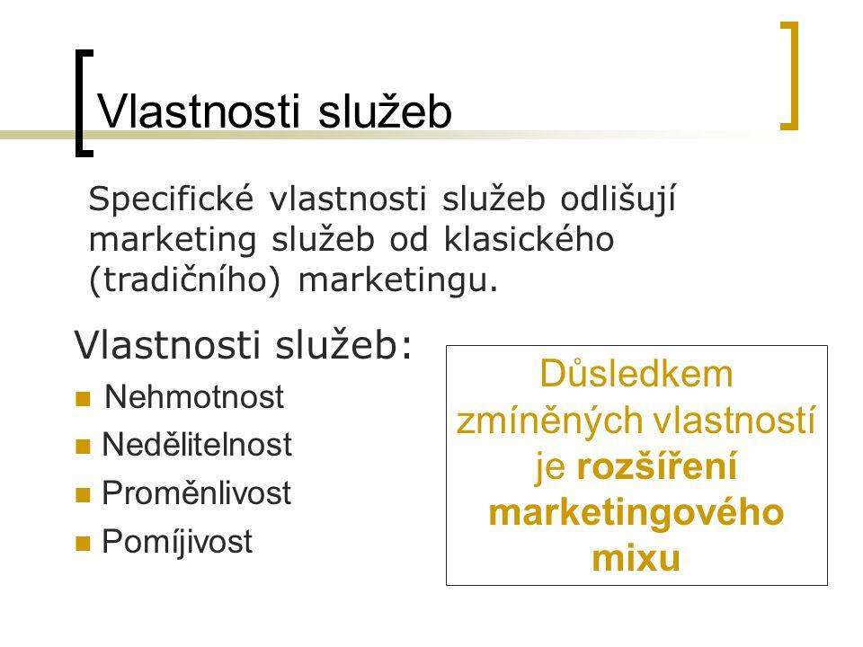 Důsledkem zmíněných vlastností je rozšíření marketingového mixu