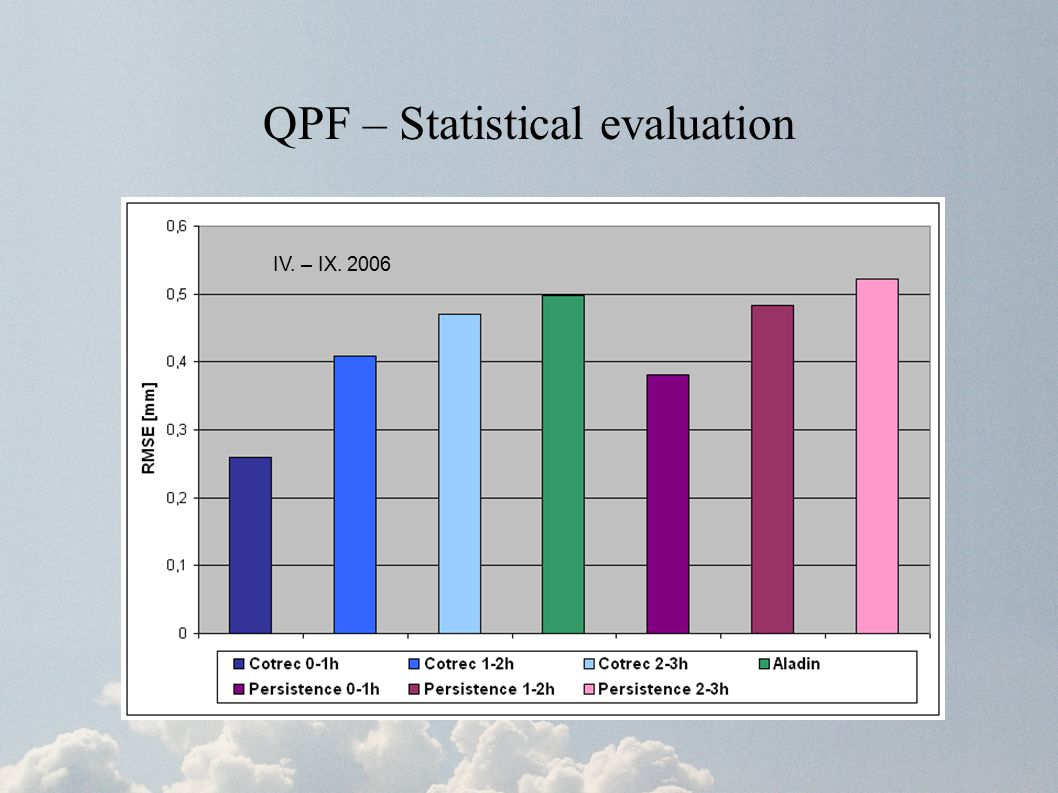 QPF – Statistical evaluation