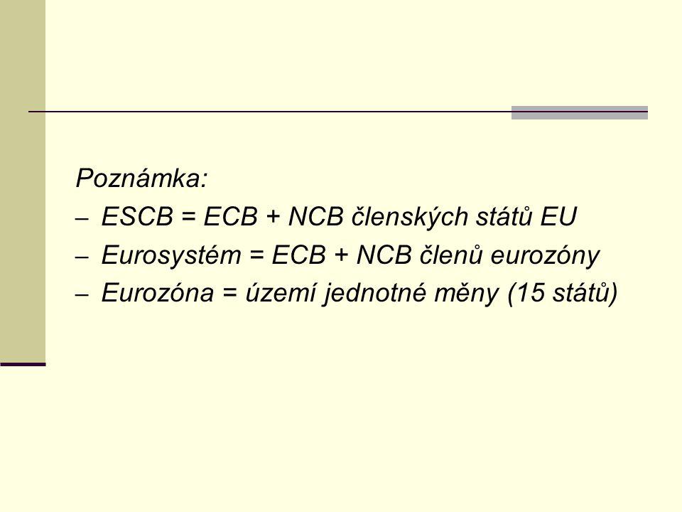 Poznámka: ESCB = ECB + NCB členských států EU. Eurosystém = ECB + NCB členů eurozóny.