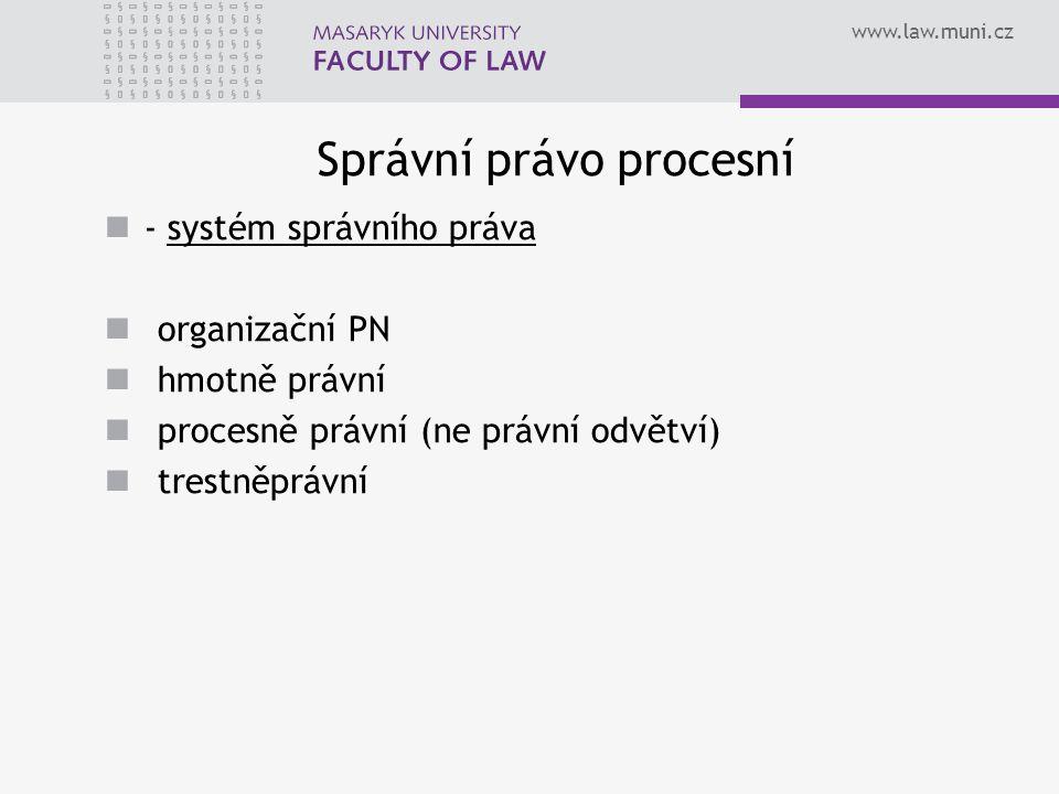 Správní právo procesní