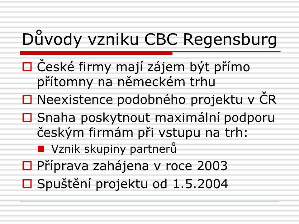Důvody vzniku CBC Regensburg