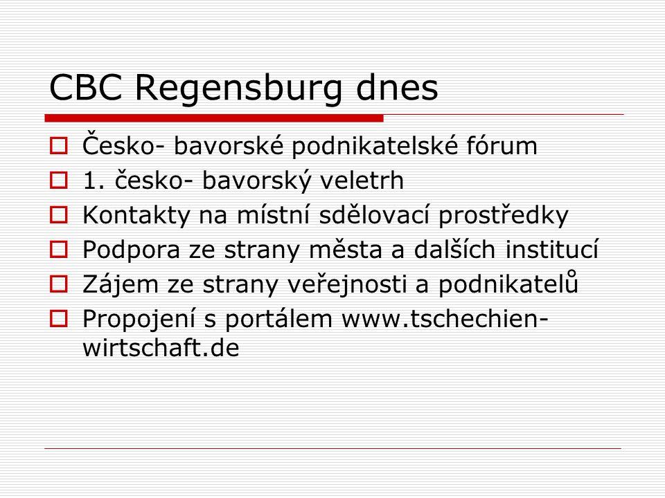 CBC Regensburg dnes Česko- bavorské podnikatelské fórum