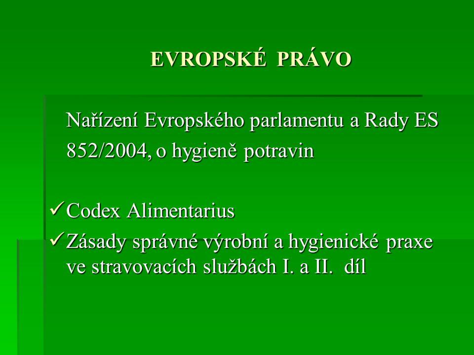EVROPSKÉ PRÁVO Nařízení Evropského parlamentu a Rady ES. 852/2004, o hygieně potravin. Codex Alimentarius.
