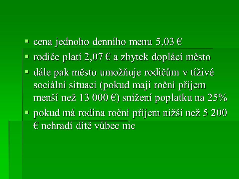 cena jednoho denního menu 5,03 €