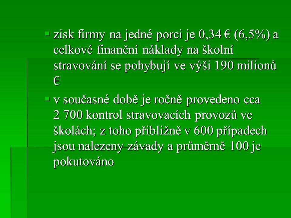 zisk firmy na jedné porci je 0,34 € (6,5%) a celkové finanční náklady na školní stravování se pohybují ve výši 190 milionů €