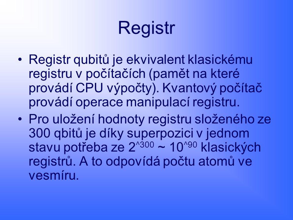 Registr