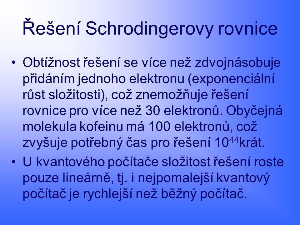 Řešení Schrodingerovy rovnice