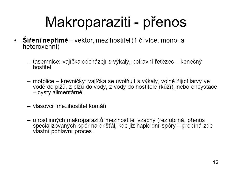 Makroparaziti - přenos