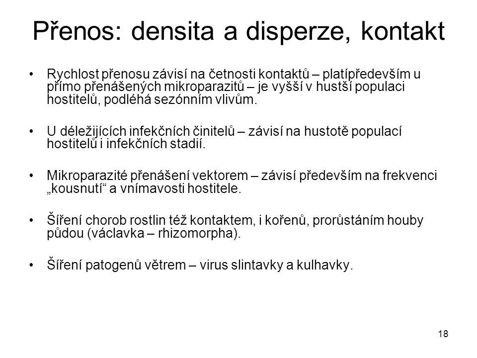 Přenos: densita a disperze, kontakt
