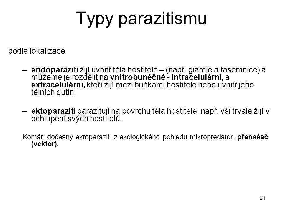 Typy parazitismu podle lokalizace