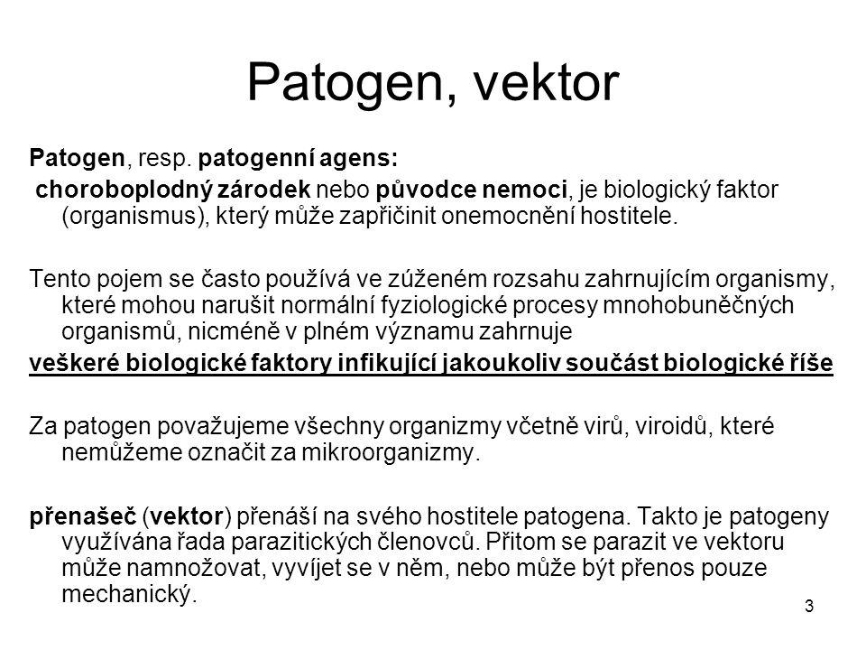 Patogen, vektor Patogen, resp. patogenní agens: