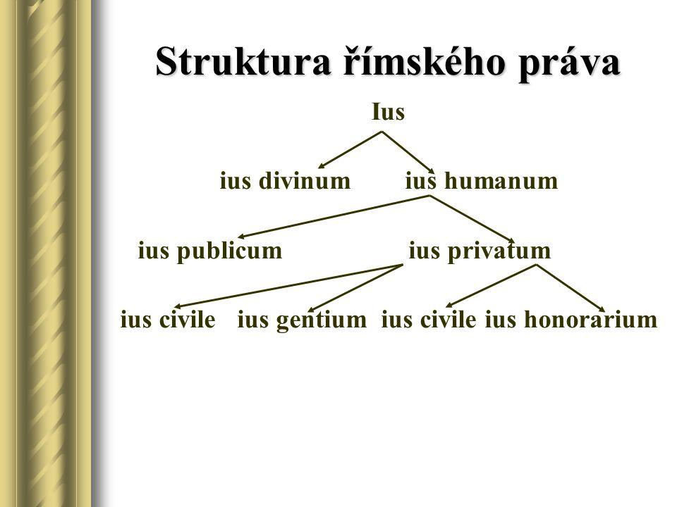 Struktura římského práva