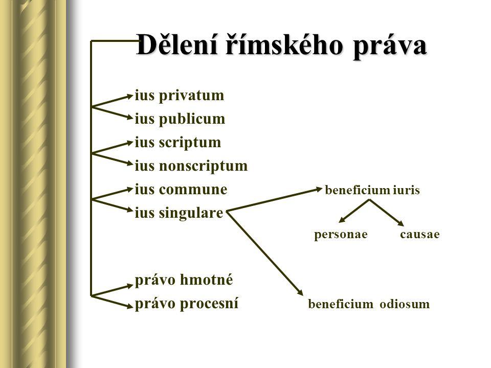Dělení římského práva ius privatum ius publicum ius scriptum