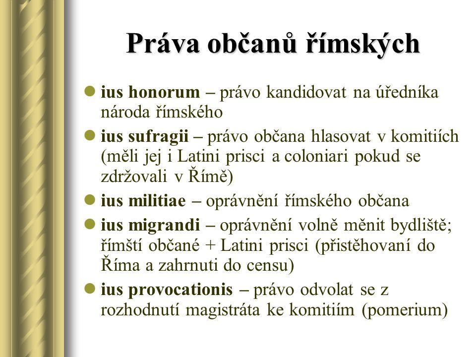 Práva občanů římských ius honorum – právo kandidovat na úředníka národa římského.