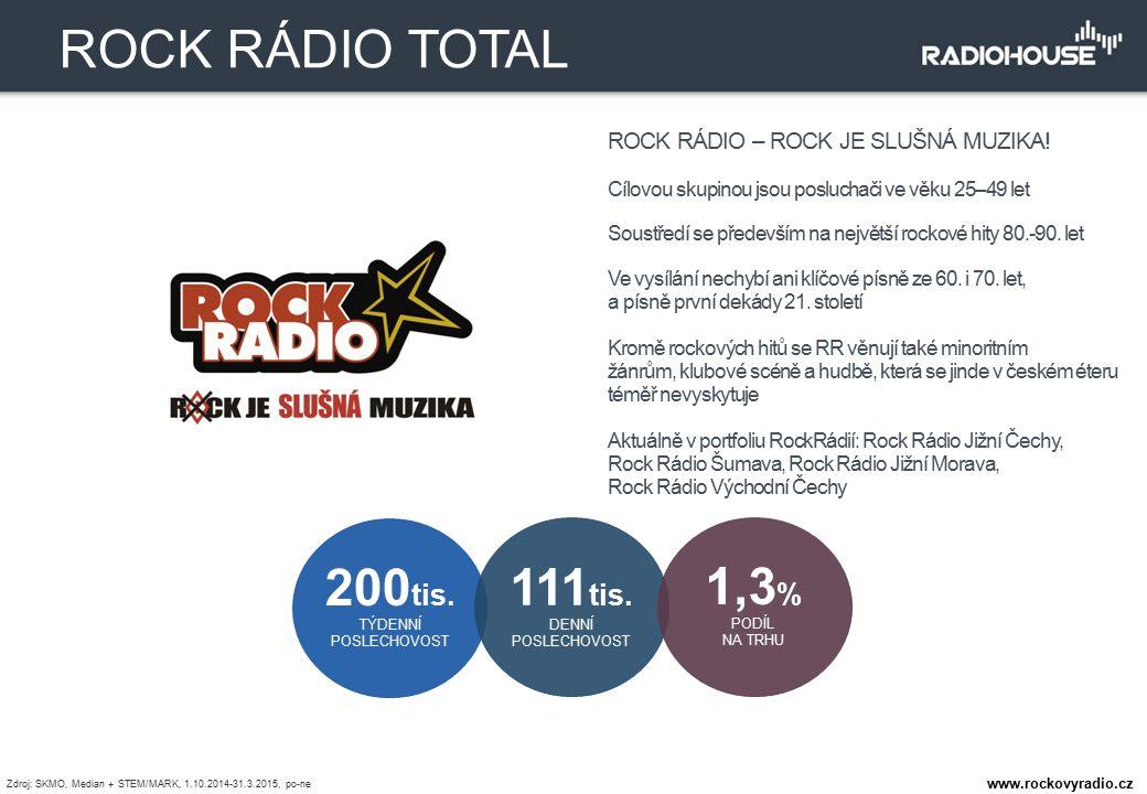 ROCK RÁDIO TOTAL 200tis. TÝDENNÍ 111tis. 1,3% PODÍL NA TRHU