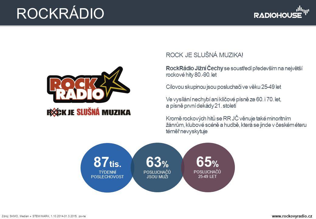 ROCKRÁDIO 87tis. TÝDENNÍ 63% 65% POSLUCHAČŮ 25-49 LET