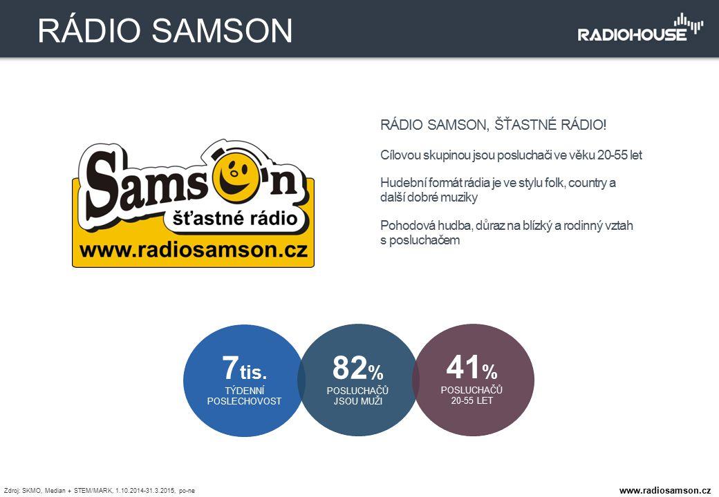 RÁDIO SAMSON 7tis. TÝDENNÍ 82% 41% POSLUCHAČŮ 20-55 LET
