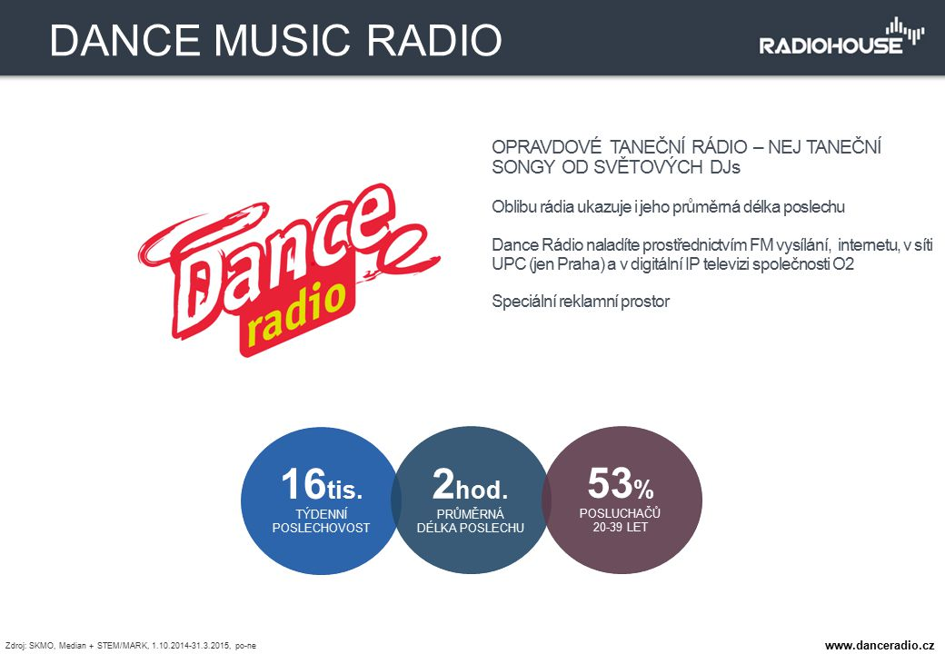 DANCE MUSIC RADIO 16tis. TÝDENNÍ 2hod. 53% POSLUCHAČŮ 20-39 LET