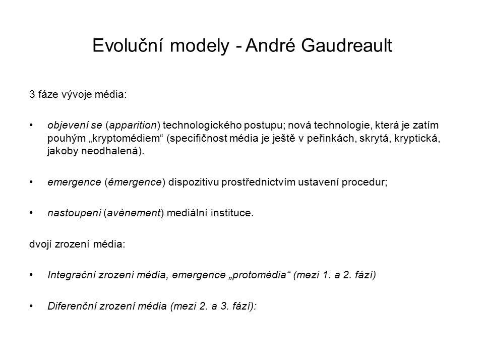 Evoluční modely - André Gaudreault