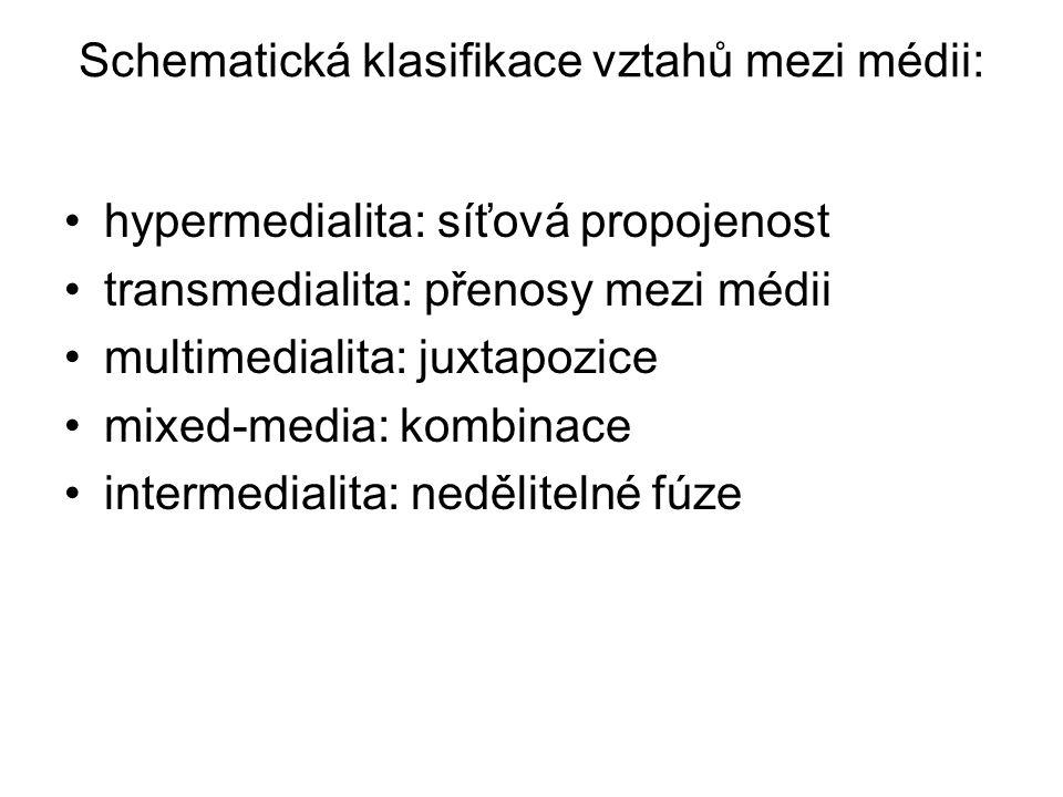 Schematická klasifikace vztahů mezi médii: