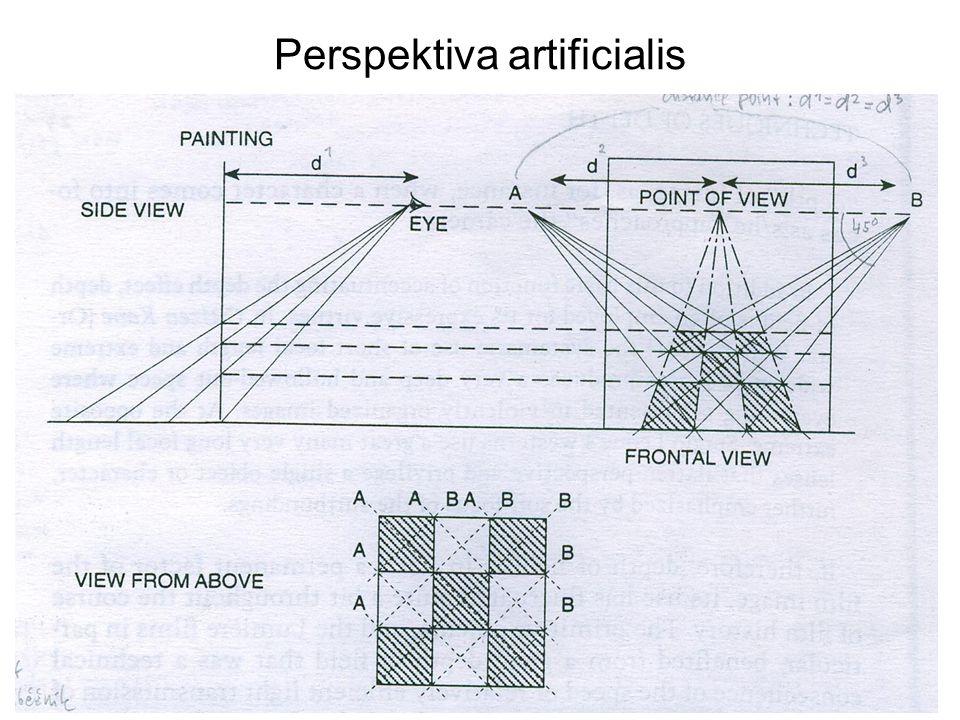 Perspektiva artificialis