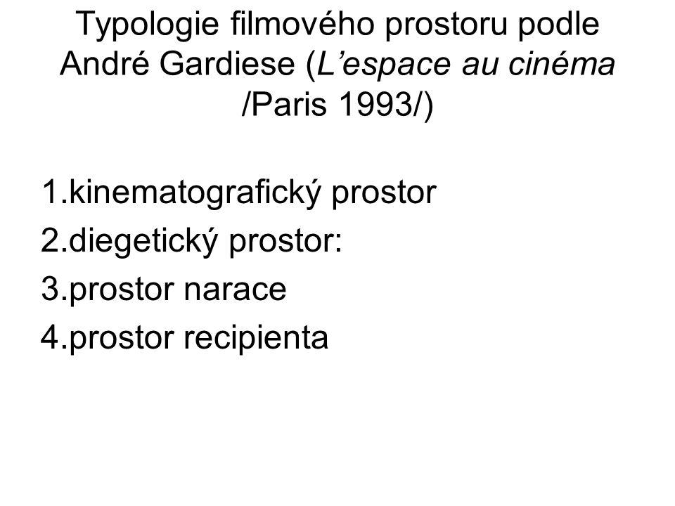 Typologie filmového prostoru podle André Gardiese (L'espace au cinéma /Paris 1993/)
