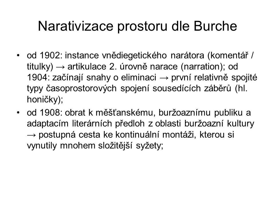 Narativizace prostoru dle Burche