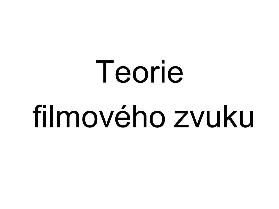 Teorie filmového zvuku