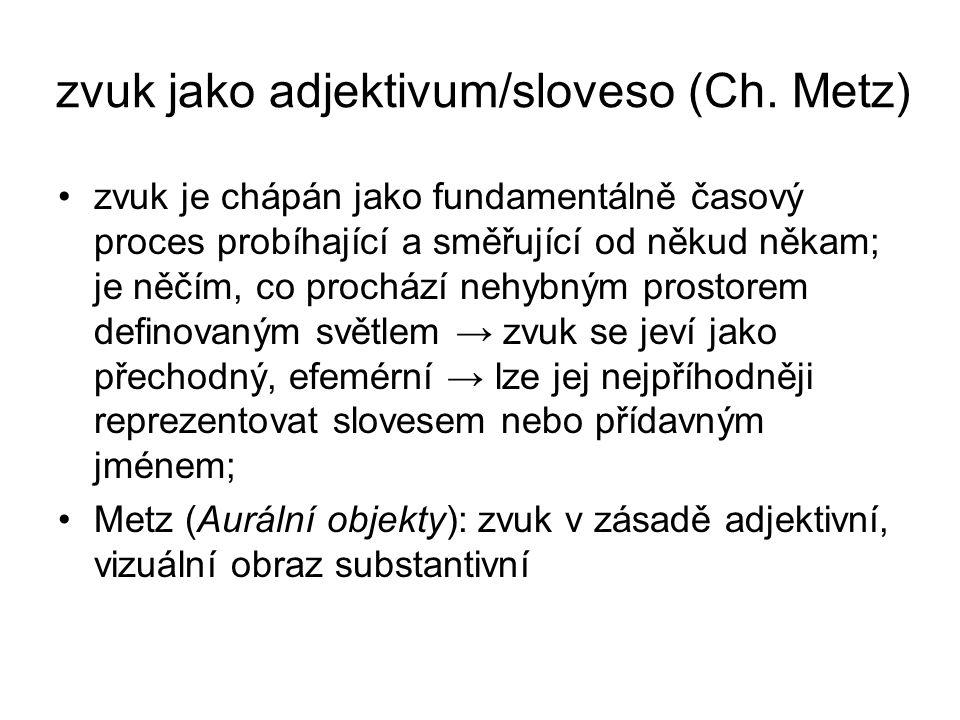 zvuk jako adjektivum/sloveso (Ch. Metz)