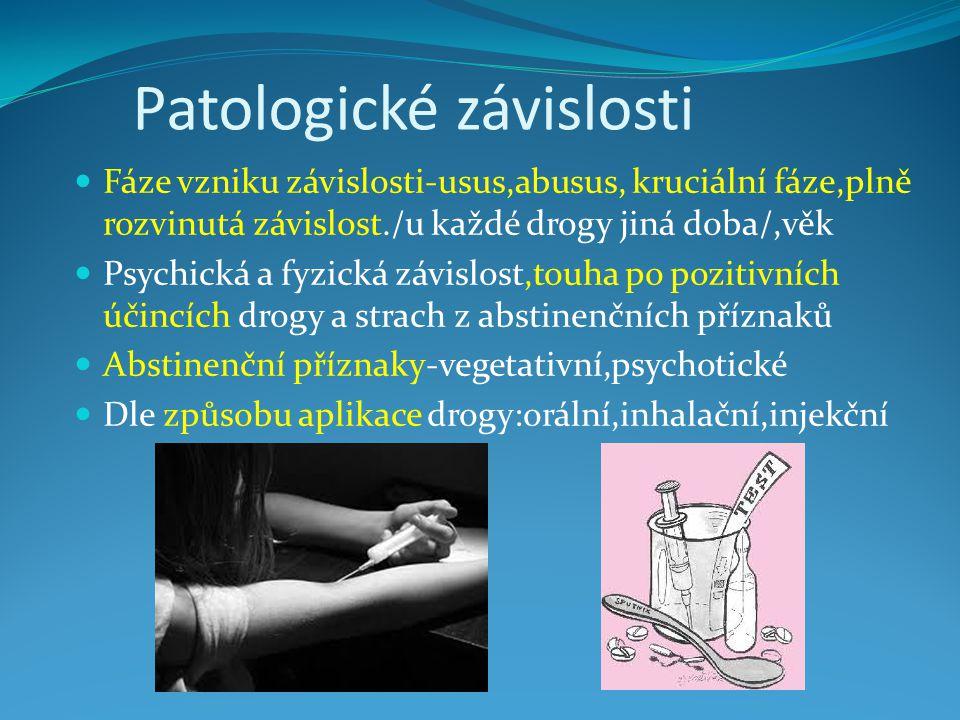 Patologické závislosti