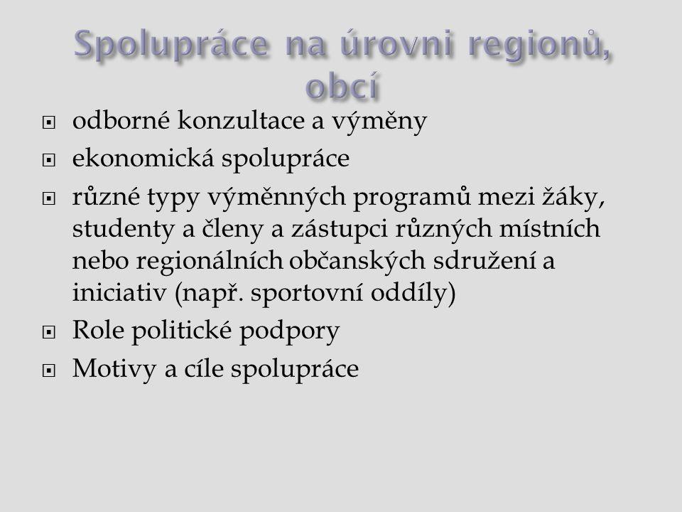 Spolupráce na úrovni regionů, obcí