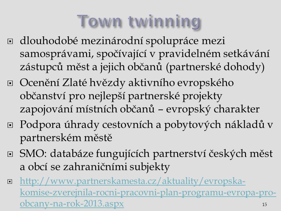 Town twinning