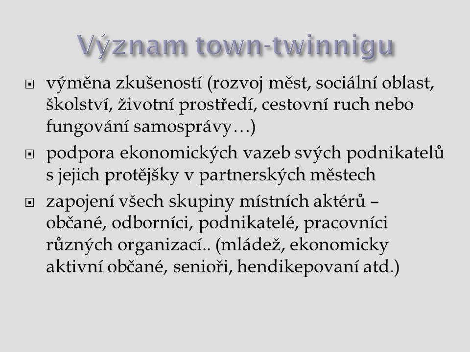 Význam town-twinnigu výměna zkušeností (rozvoj měst, sociální oblast, školství, životní prostředí, cestovní ruch nebo fungování samosprávy…)