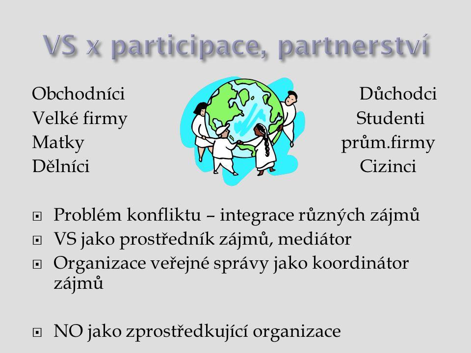 VS x participace, partnerství